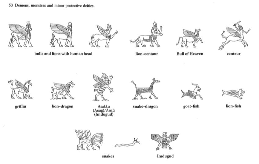 Demons Symbols Of Ancient Mesopotamia 1992 P 64 Pilgrim Just Pilgrim