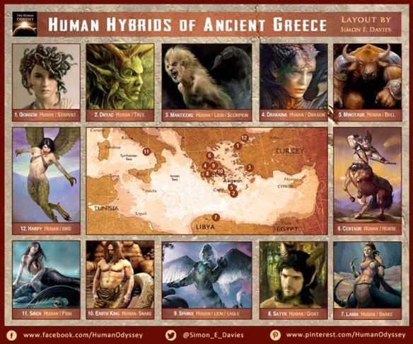 greek-hybrids